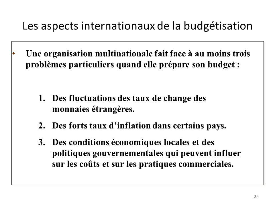 Les aspects internationaux de la budgétisation Une organisation multinationale fait face à au moins trois problèmes particuliers quand elle prépare son budget : 1.Des fluctuations des taux de change des monnaies étrangères.