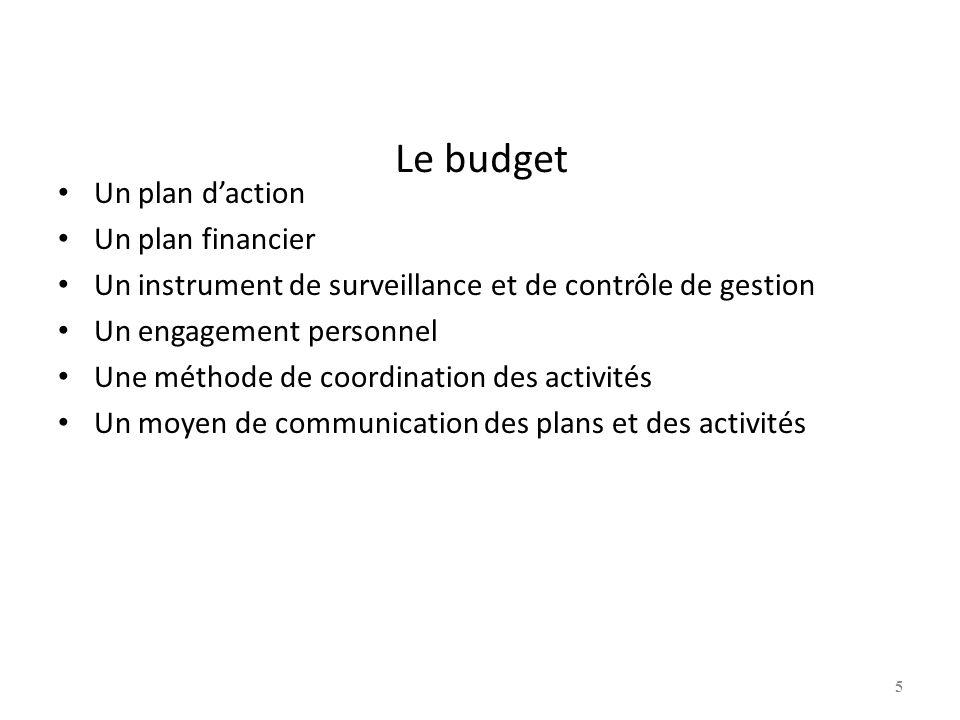 Le budget Un plan daction Un plan financier Un instrument de surveillance et de contrôle de gestion Un engagement personnel Une méthode de coordinatio