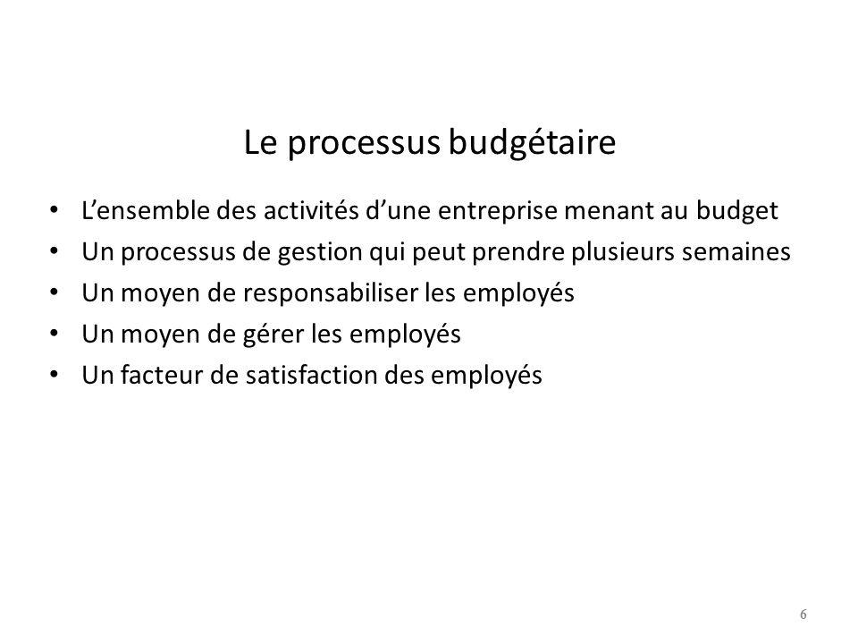 Le processus budgétaire Lensemble des activités dune entreprise menant au budget Un processus de gestion qui peut prendre plusieurs semaines Un moyen de responsabiliser les employés Un moyen de gérer les employés Un facteur de satisfaction des employés 6