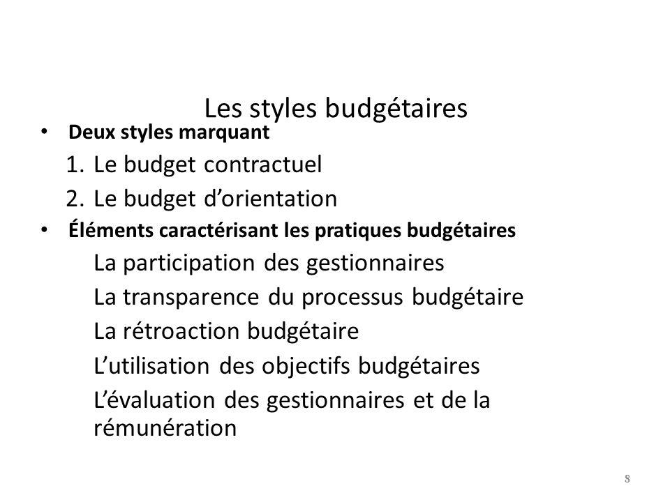 Les styles budgétaires Deux styles marquant 1.Le budget contractuel 2.Le budget dorientation Éléments caractérisant les pratiques budgétaires La parti