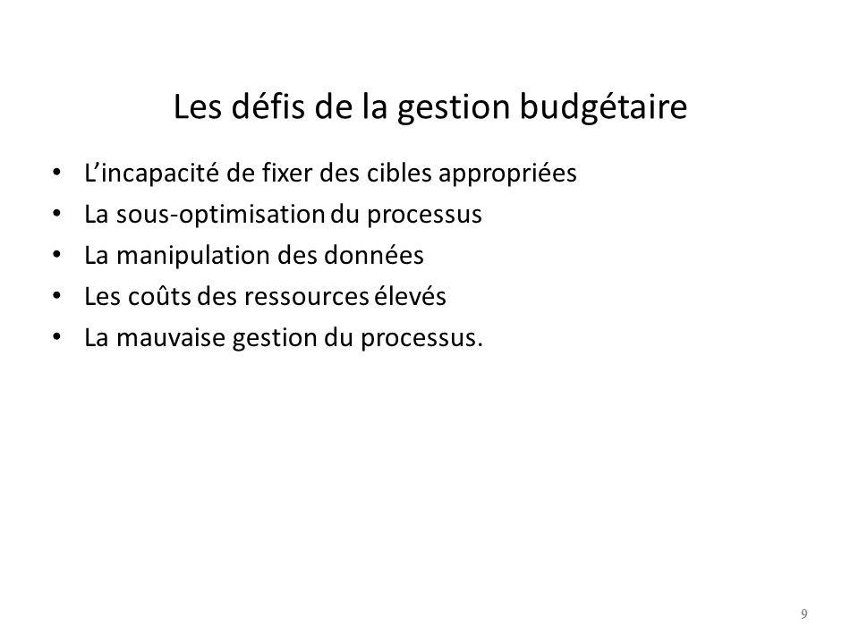 Les défis de la gestion budgétaire Lincapacité de fixer des cibles appropriées La sous-optimisation du processus La manipulation des données Les coûts des ressources élevés La mauvaise gestion du processus.