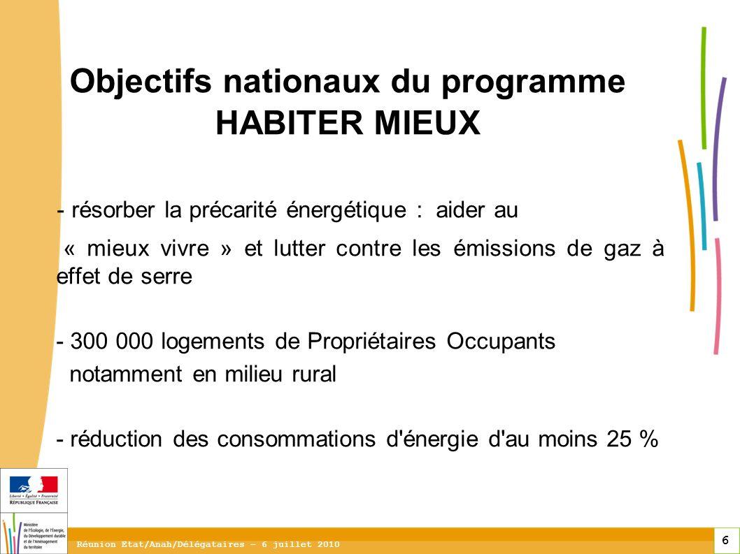 6 6 6 Réunion Etat/Anah/Délégataires – 6 juillet 2010 Objectifs nationaux du programme HABITER MIEUX - résorber la précarité énergétique : aider au « mieux vivre » et lutter contre les émissions de gaz à effet de serre - 300 000 logements de Propriétaires Occupants notamment en milieu rural - réduction des consommations d énergie d au moins 25 %