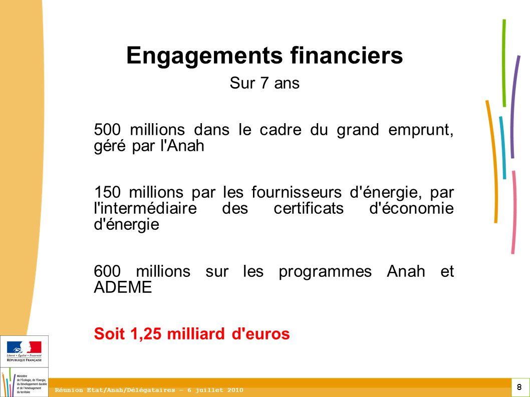 8 8 8 Réunion Etat/Anah/Délégataires – 6 juillet 2010 Engagements financiers Sur 7 ans 500 millions dans le cadre du grand emprunt, géré par l Anah 150 millions par les fournisseurs d énergie, par l intermédiaire des certificats d économie d énergie 600 millions sur les programmes Anah et ADEME Soit 1,25 milliard d euros