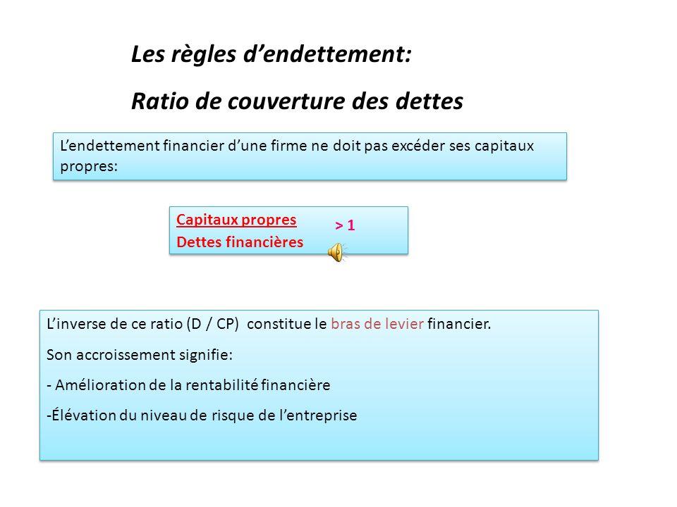 La structure des ressources stables 4 facteurs interviennent La sécurité Lindépendance La croissance La rentabilité 2 règles guident les choix: Règle