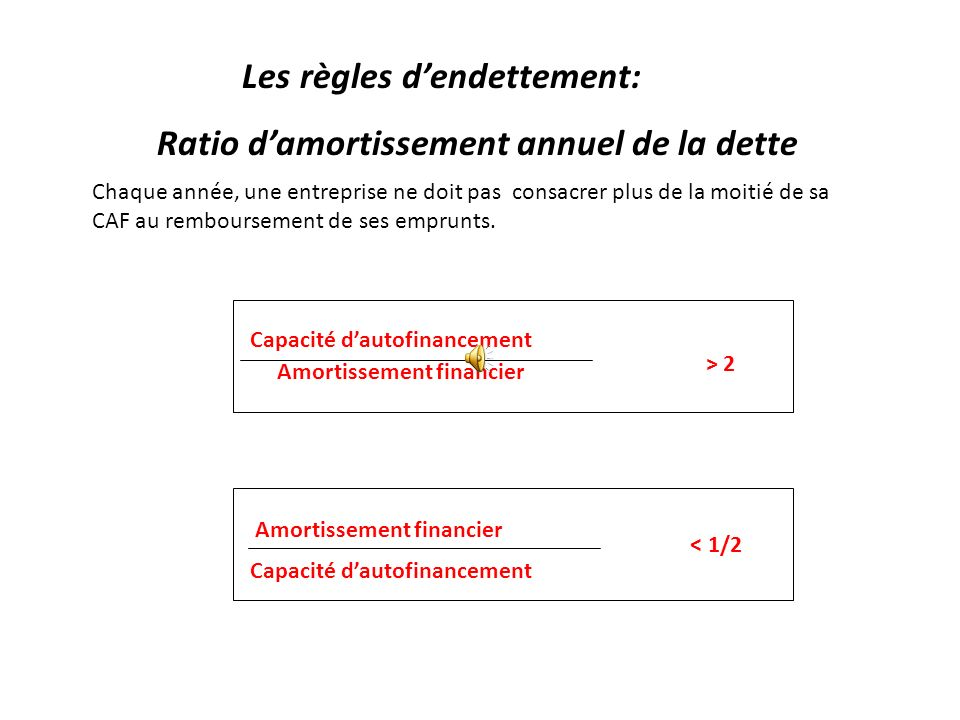 Les règles dendettement: Ratio de capacité de remboursement interne de la dette 1/3 Lentreprise doit normalement rembourser sa dette financière avec s