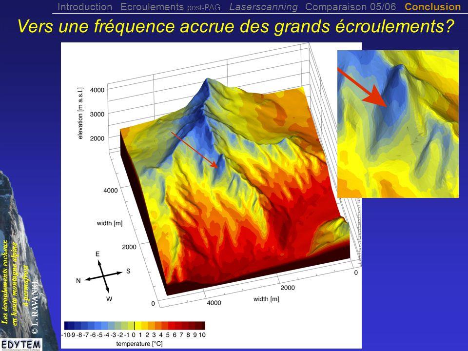 Vers une fréquence accrue des grands écroulements? Introduction Ecroulements post-PAG Laserscanning Comparaison 05/06 Conclusion Les écroulements roch