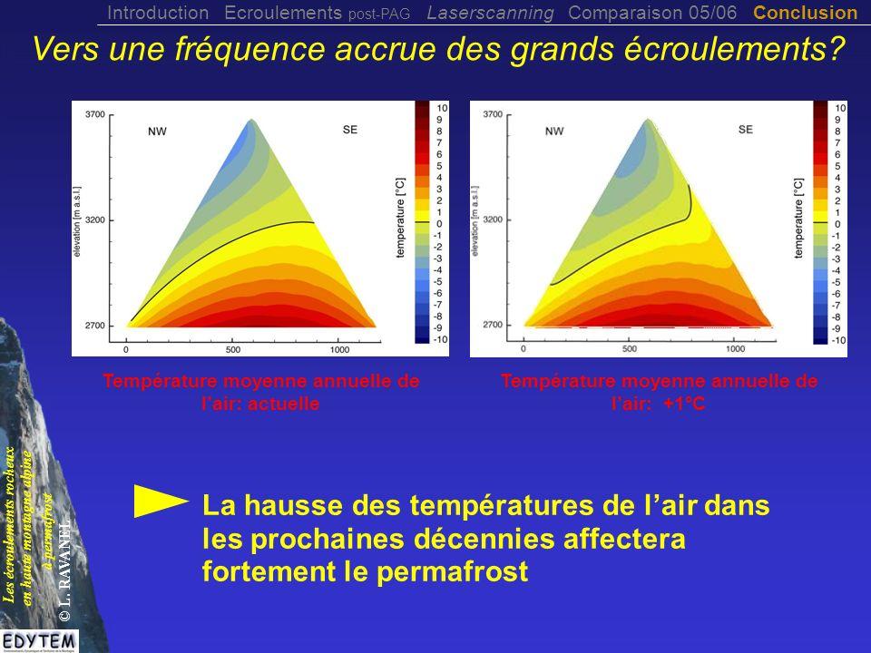 Vers une fréquence accrue des grands écroulements? Introduction Ecroulements post-PAG Laserscanning Comparaison 05/06 Conclusion Température moyenne a
