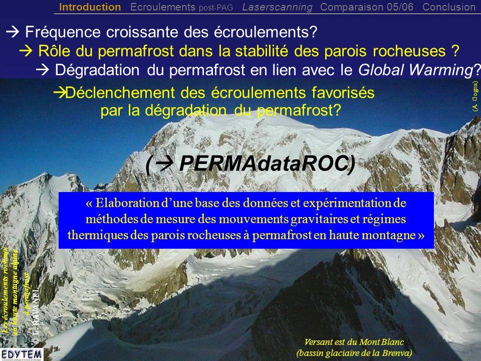 Rôle du permafrost dans la stabilité des parois rocheuses ? (A. Gogna) Versant est du Mont Blanc (bassin glaciaire de la Brenva) Introduction Ecroulem