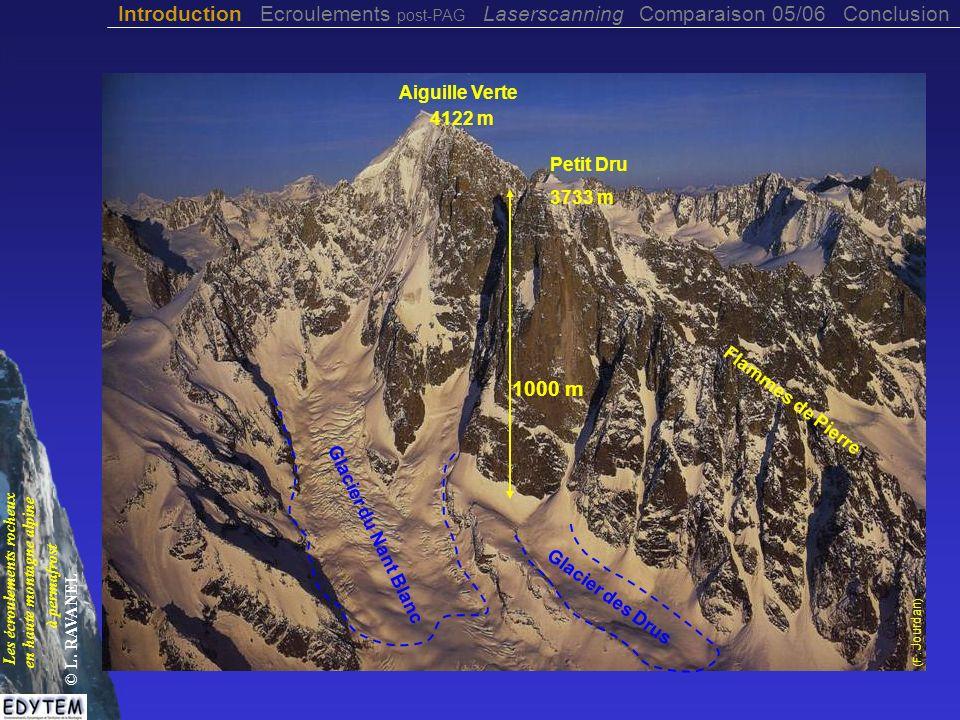 (F. Jourdan ) Aiguille Verte 4122 m Petit Dru 3733 m Flammes de Pierre Glacier du Nant Blanc Glacier des Drus 1000 m Introduction Ecroulements post-PA