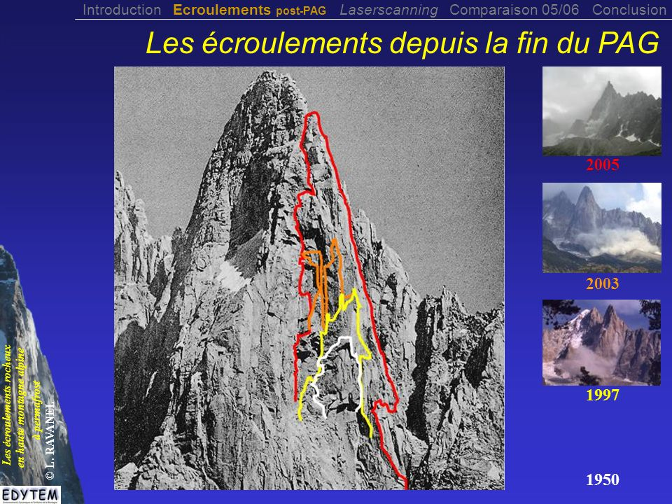 Introduction Ecroulements post-PAG Laserscanning Comparaison 05/06 Conclusion Les écroulements depuis la fin du PAG 2005 2003 1997 1950 Les écroulemen