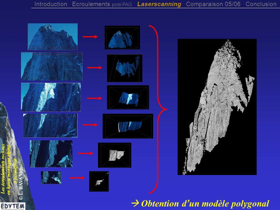 Volume de lécroulement: 426 m 3 Comparaison diachronique: 2005/2006 Introduction Ecroulements post-PAG Laserscanning Comparaison 05/06 Conclusion Les écroulements rocheux en haute montagne alpine à permafrost © L.