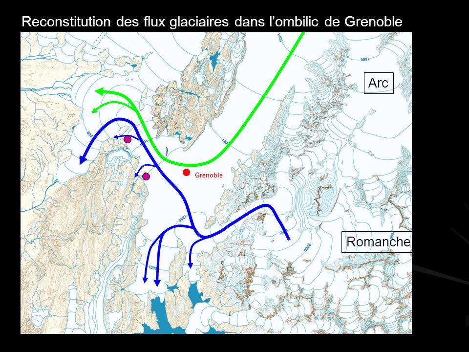 Reconstitution des flux glaciaires dans lombilic de Grenoble Grenoble Romanche Arc