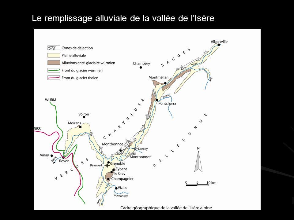 Le remplissage alluviale de la vallée de lIsère
