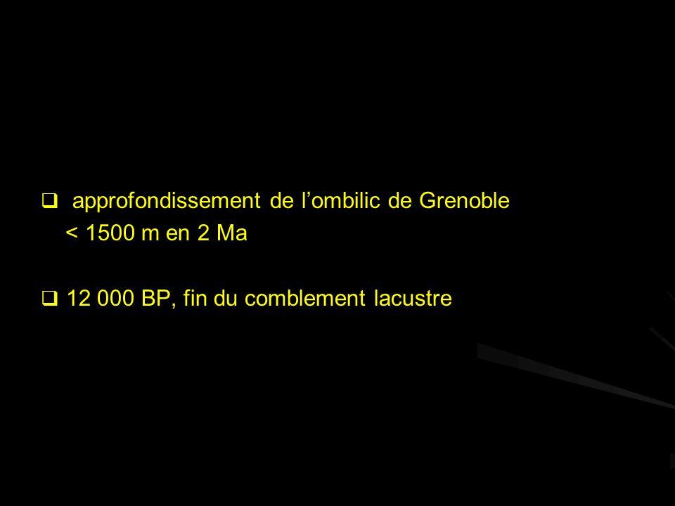 approfondissement de lombilic de Grenoble approfondissement de lombilic de Grenoble < 1500 m en 2 Ma < 1500 m en 2 Ma 12 000 BP, fin du comblement lacustre