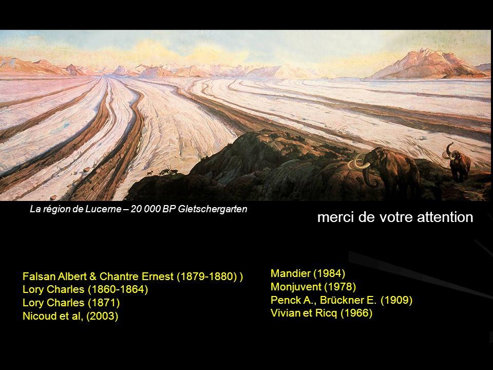 merci de votre attention La région de Lucerne – 20 000 BP Gletschergarten Mandier (1984) Monjuvent (1978) Penck A., Brückner E.
