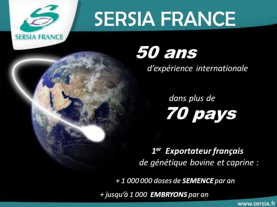 SERSIA FRANCE 50 ans dexpérience internationale dans plus de 70 pays 1 er Exportateur français de génétique bovine et caprine : + 1 000 000 doses de SEMENCE par an + jusquà 1 000 EMBRYONS par an www.sersia.fr