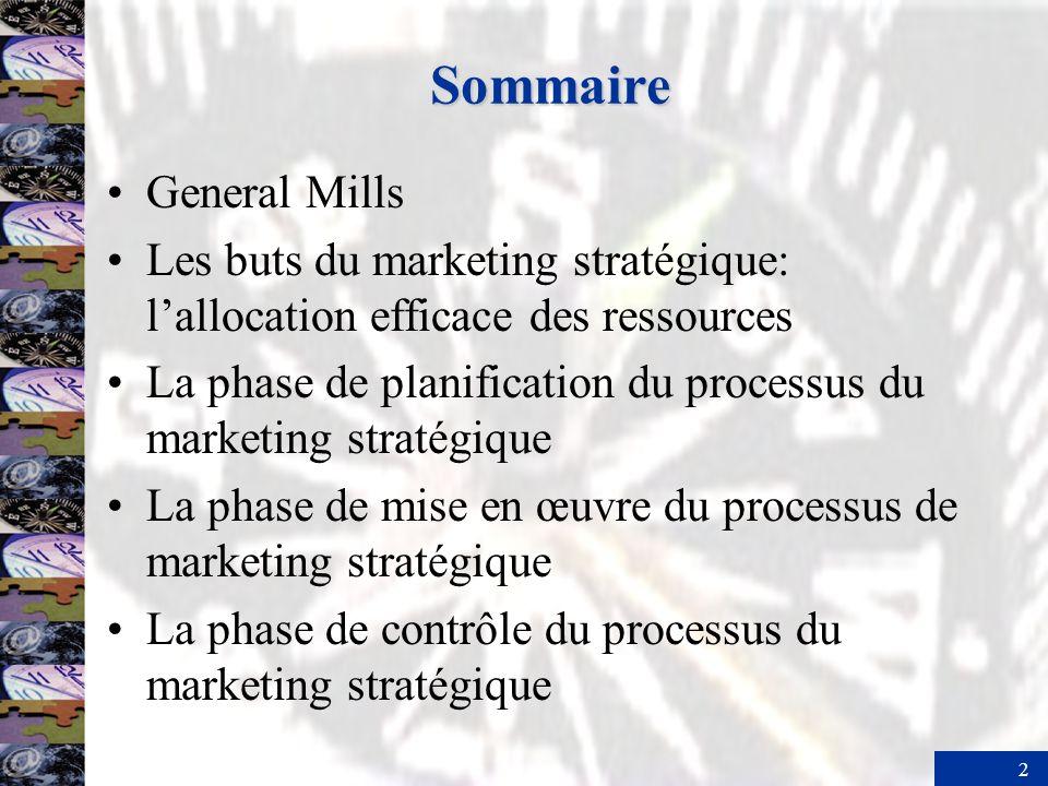 13 La phase de planification du processus du marketing stratégique Des méthodes pour améliorer la planification marketing (suite) Les synergies marché-produit Stratégie de concentration marché-produit Stratégie de spécialisation du marché Stratégie de spécialisation du produit Stratégie de spécialisation sélective Stratégie de couverture complète