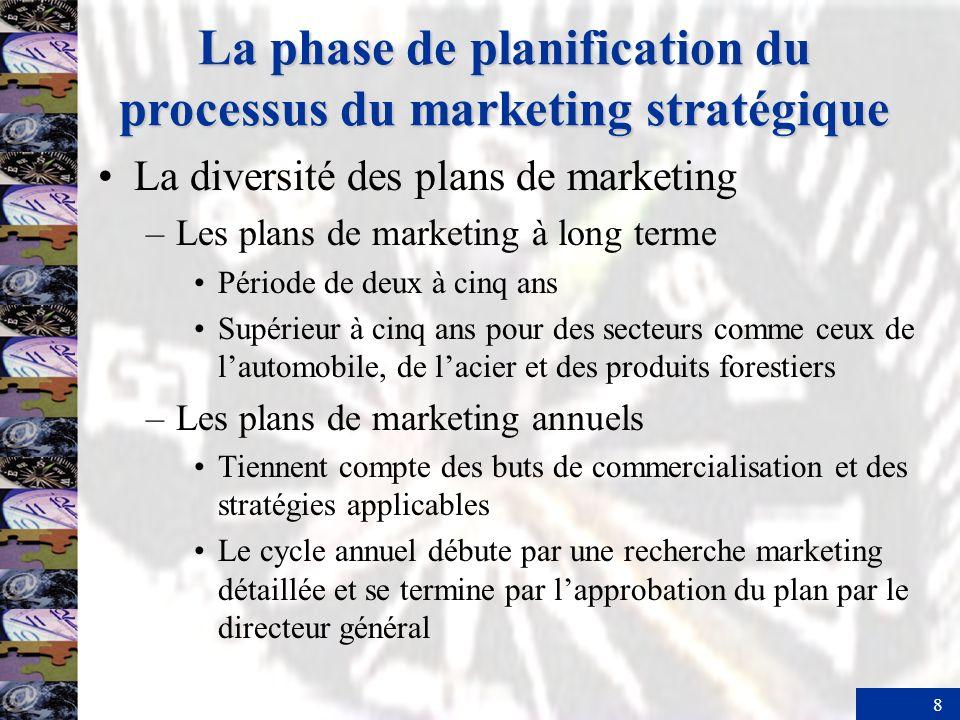 19 La phase de contrôle du processus du marketing stratégique Lanalyse des ventes –Moyen de contrôle des programmes de marketing servant à évaluer les ventes réelles par rapport aux objectifs de vente et à déterminer les forces et les faiblesses.