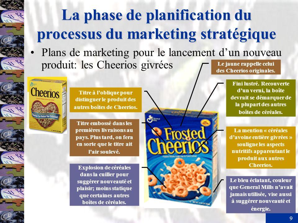 10 La phase de planification du processus du marketing stratégique Plans de marketing pour le lancement dun nouveau produit: les Cheerios givrées (suite) –Les équipes interfonctionnelles : de plusieurs services –Les buts de lorganisation : + 5 % de volume, +12 % de bénéfices par action –Les objectifs commerciaux : une part de marché de 0,5 % –Le budget de marketing : 56 millions de dollars au lancement –Le marché cible : les enfants (60 %) et les baby-boomers (40 %) –Étalonnage concurrentiel : étude du lancement dautres produits –Recherche en marketing : sondage clientèle puis dégustations –Avantages concurrentiels : sucré, saveur naturelle, etc.