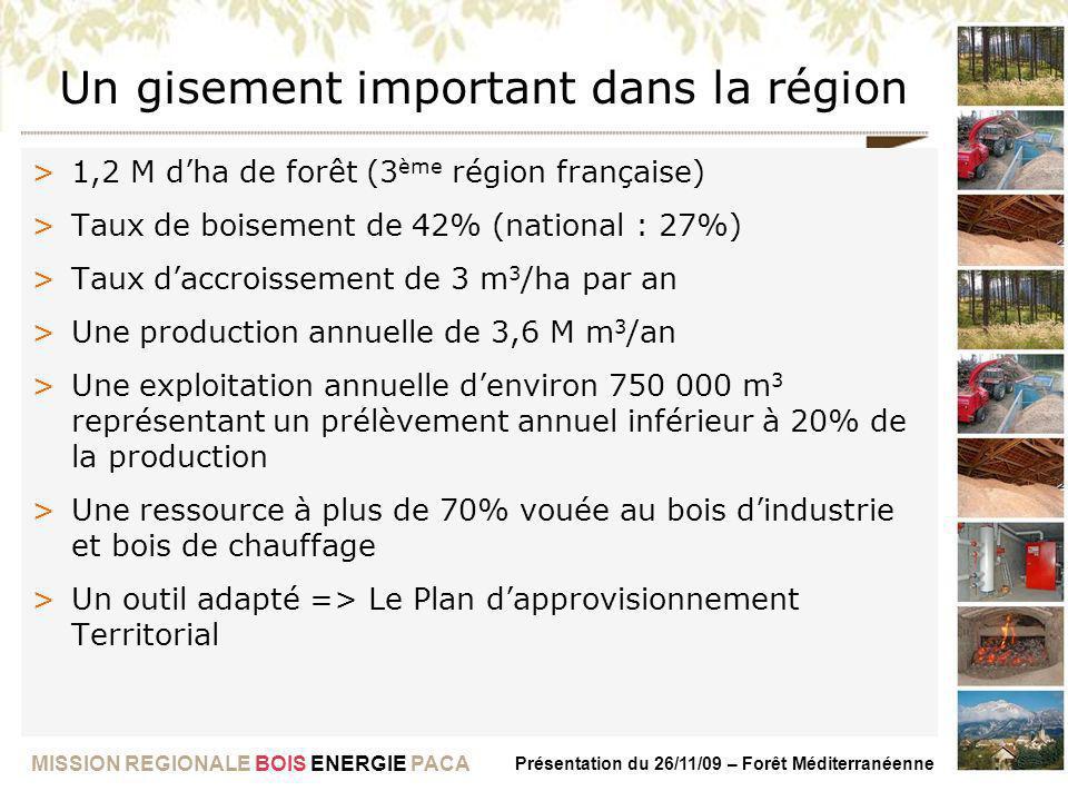 MISSION REGIONALE BOIS ENERGIE PACA Présentation du 26/11/09 – Forêt Méditerranéenne Un gisement important dans la région >1,2 M dha de forêt (3 ème r