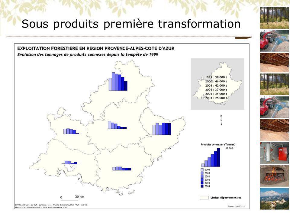MISSION REGIONALE BOIS ENERGIE PACA Présentation du 26/11/09 – Forêt Méditerranéenne Sous produits première transformation