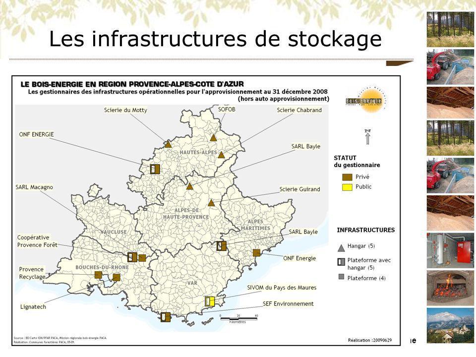 MISSION REGIONALE BOIS ENERGIE PACA Présentation du 26/11/09 – Forêt Méditerranéenne Les infrastructures de stockage