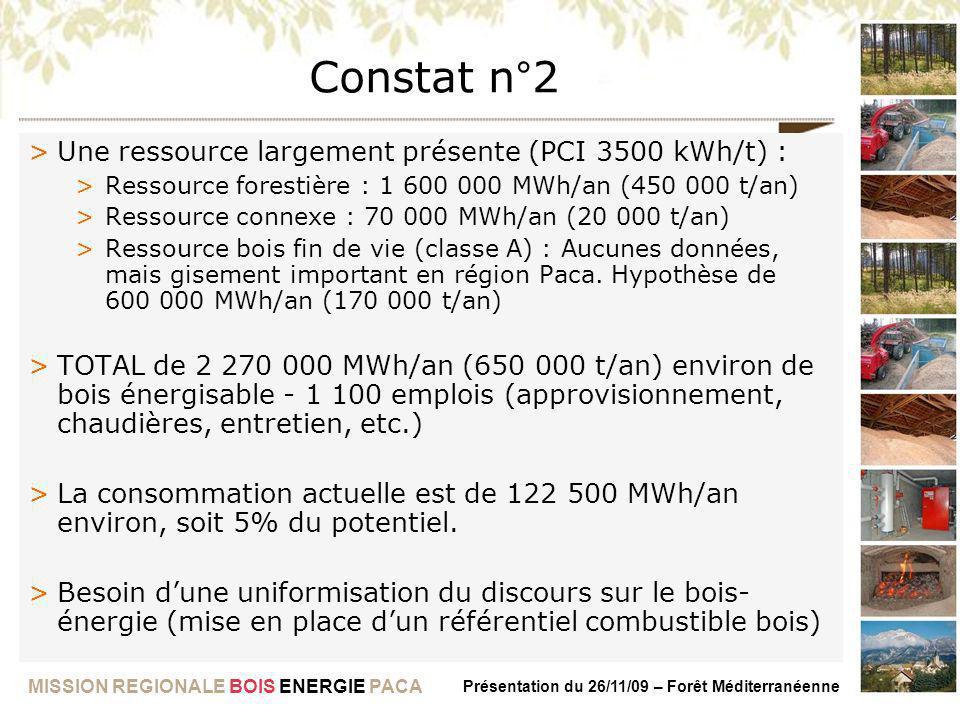 MISSION REGIONALE BOIS ENERGIE PACA Présentation du 26/11/09 – Forêt Méditerranéenne Constat n°2 >Une ressource largement présente (PCI 3500 kWh/t) :