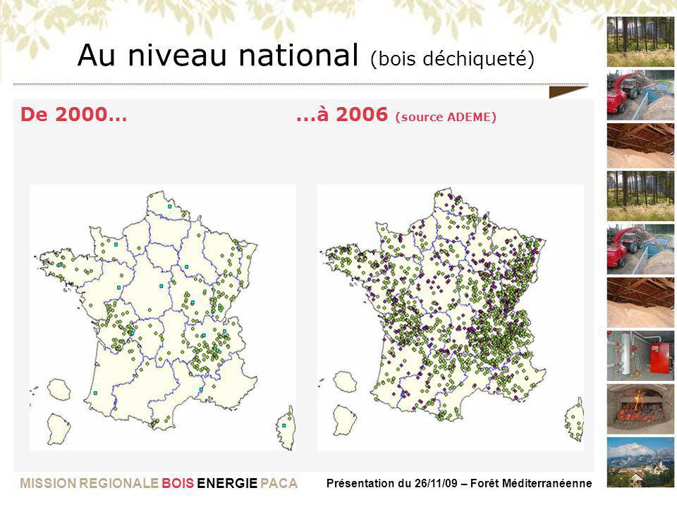 MISSION REGIONALE BOIS ENERGIE PACA Présentation du 26/11/09 – Forêt Méditerranéenne Ressource disponible Volume théorique non exploité (m3/an) Volume théorique mobilisable (m3/an) Bois énergie mobilisable (MWh/an) Alpes de Haute Provence 234 000 175 500 400 000 Hautes Alpes 203 000 152 250 300 000 Alpes Maritimes 233 000 174 750 400 000 Bouches du Rhône 58 000 43 500 100 000 Var 168 000 126 000 300 000 Vaucluse 68 000 51 000 100 000 Total 964 000 723 000 1 600 000