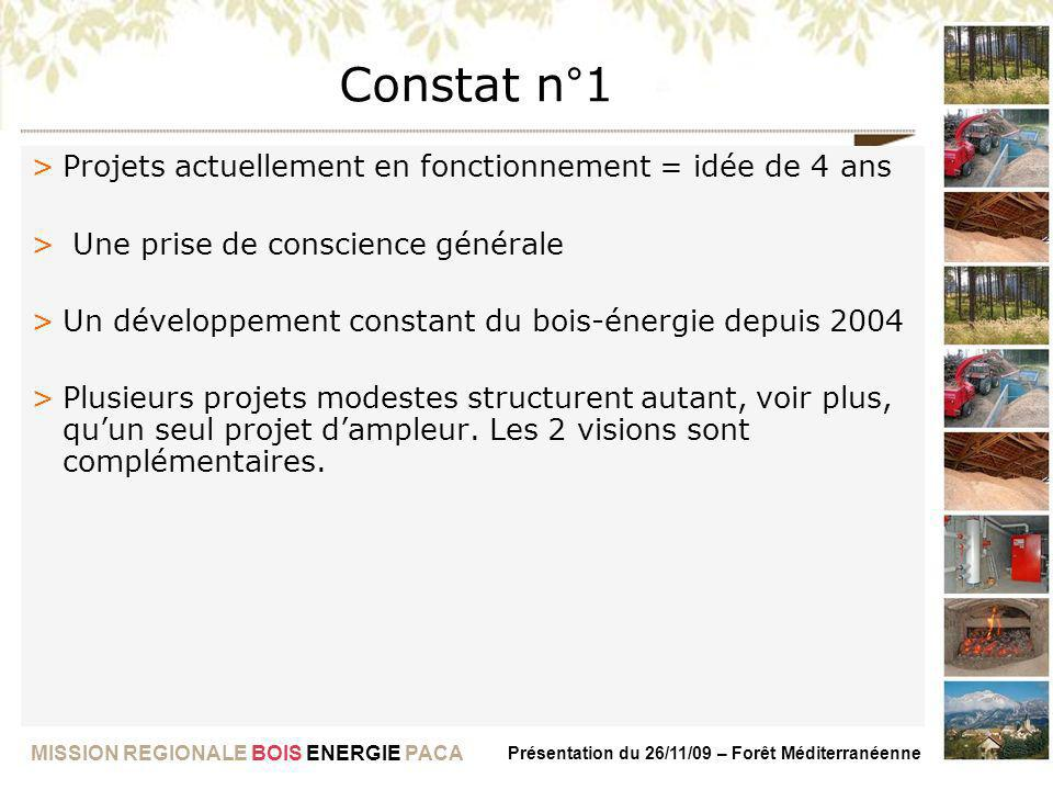 MISSION REGIONALE BOIS ENERGIE PACA Présentation du 26/11/09 – Forêt Méditerranéenne Constat n°1 >Projets actuellement en fonctionnement = idée de 4 a