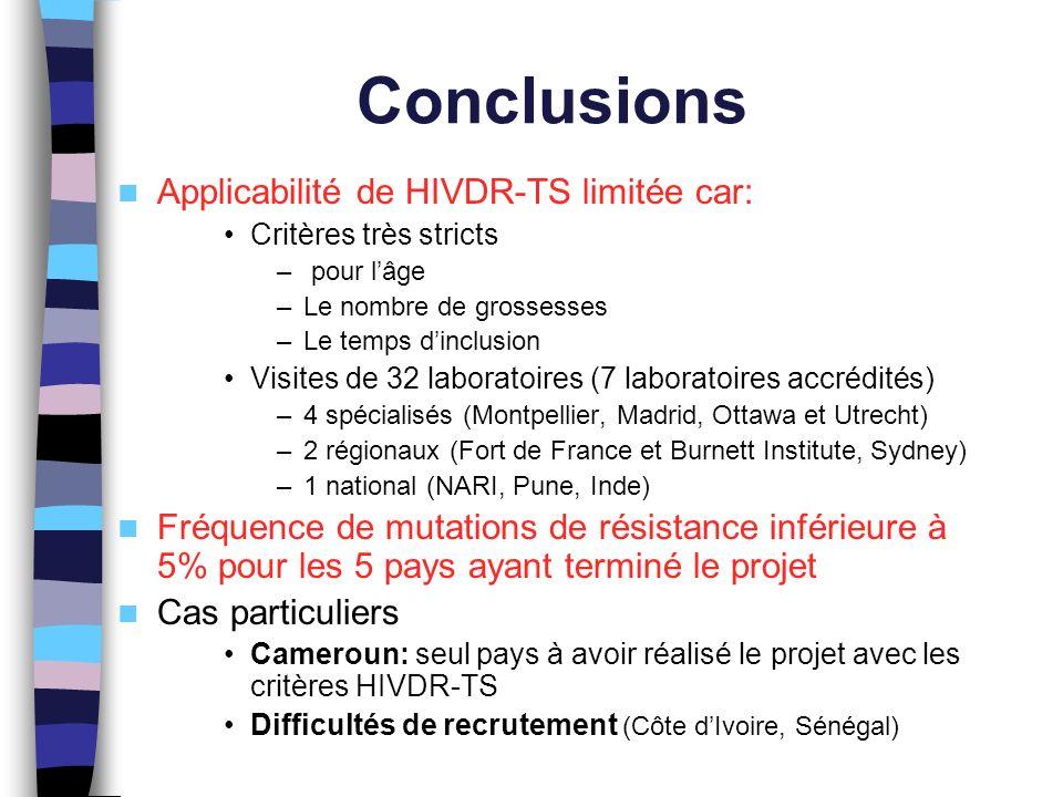 Conclusions Applicabilité de HIVDR-TS limitée car: Critères très stricts – pour lâge –Le nombre de grossesses –Le temps dinclusion Visites de 32 labor