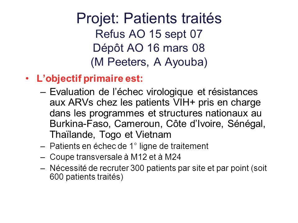 Projet: Patients traités Refus AO 15 sept 07 Dépôt AO 16 mars 08 (M Peeters, A Ayouba) Lobjectif primaire est: –Evaluation de léchec virologique et ré