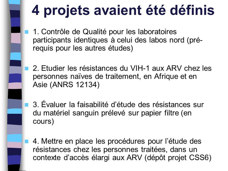 4 projets avaient été définis 1. Contrôle de Qualité pour les laboratoires participants identiques à celui des labos nord (pré- requis pour les autres