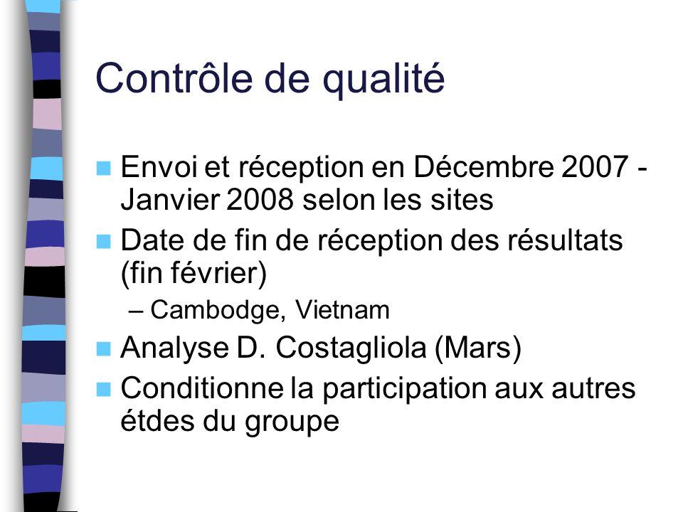 Contrôle de qualité Envoi et réception en Décembre 2007 - Janvier 2008 selon les sites Date de fin de réception des résultats (fin février) –Cambodge, Vietnam Analyse D.