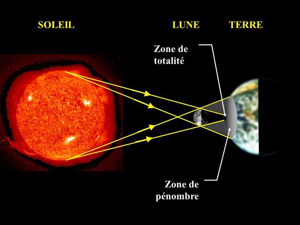SOLEILLUNETERRE Zone de totalité Zone de pénombre