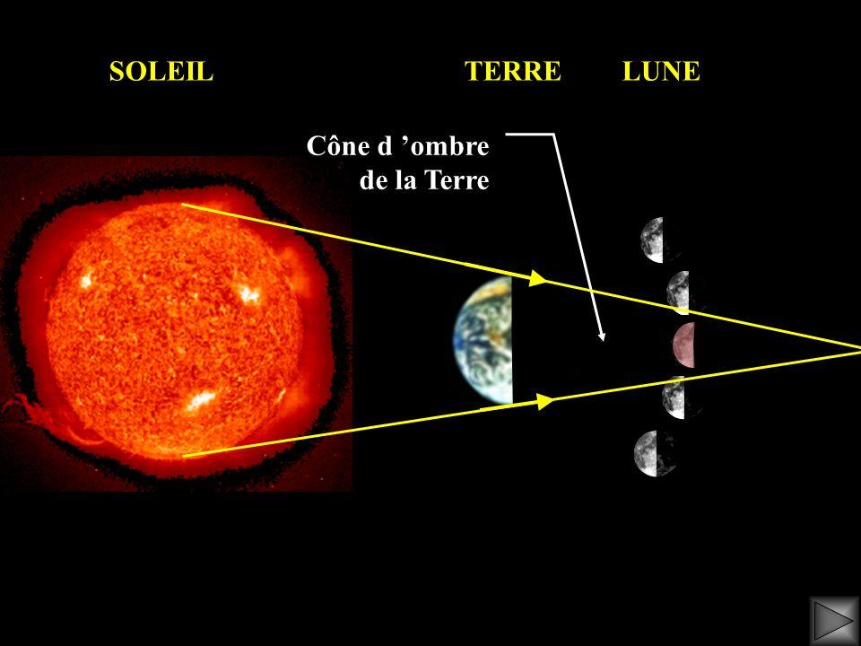 Photos prises pendant une éclipse totale de Lune La Lune rentre dans le cône d ombre de la Terre La Lune sort du cône d ombre de la Terre La Lune est dans le cône dombre de la Terre