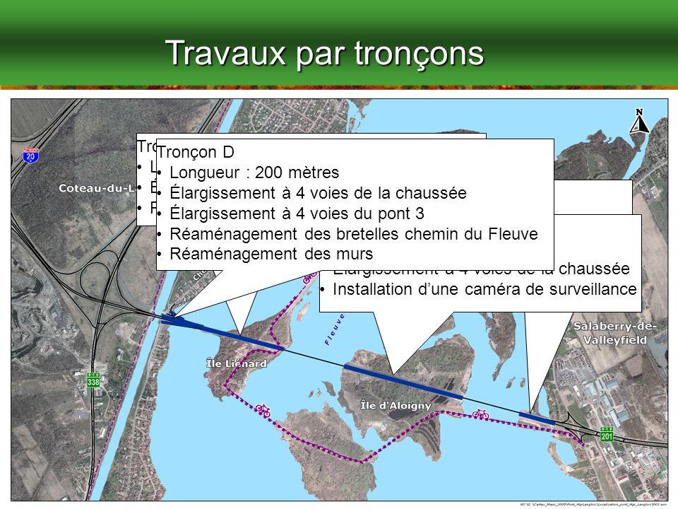 18 Tronçon A Longueur : 300 mètres Élargissement à 4 voies de la chaussée Tronçon B Longueur : 720 mètres Élargissement à 4 voies de la chaussée Insta