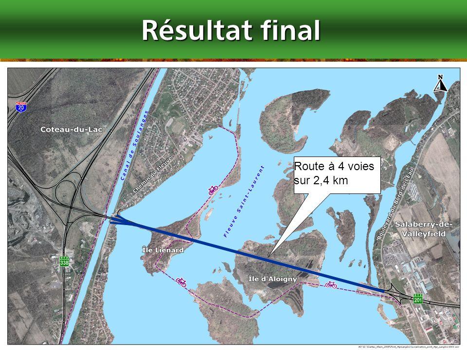 20 Résultat final Route à 4 voies sur 2,4 km