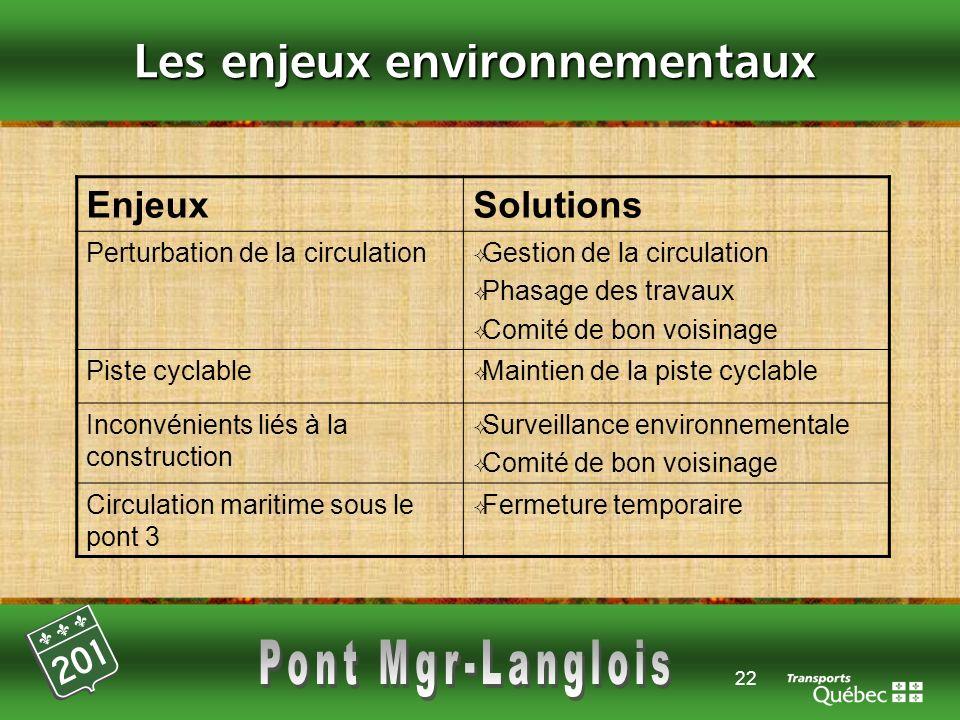 22 Les enjeux environnementaux EnjeuxSolutions Perturbation de la circulation Gestion de la circulation Phasage des travaux Comité de bon voisinage Pi