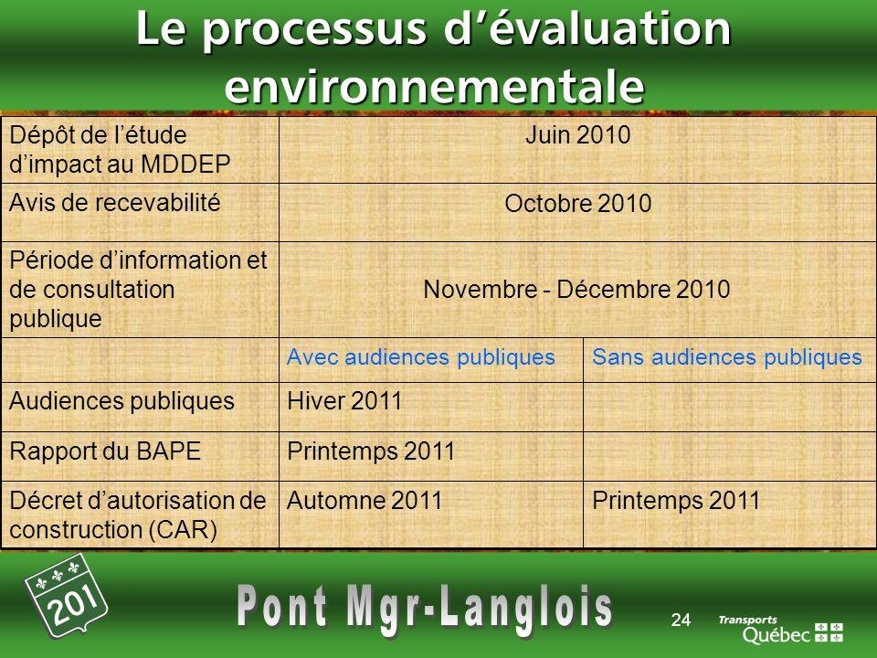 24 Le processus dévaluation environnementale Dépôt de létude dimpact au MDDEP Juin 2010 Avis de recevabilité Octobre 2010 Période dinformation et de c