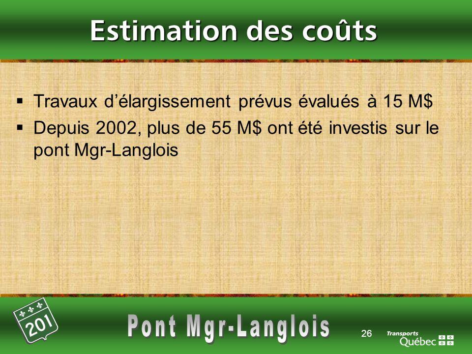 26 Estimation des coûts Travaux délargissement prévus évalués à 15 M$ Depuis 2002, plus de 55 M$ ont été investis sur le pont Mgr-Langlois
