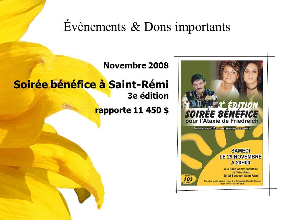 Évènements & Dons importants Novembre 2008 Soirée bénéfice à Saint-Rémi 3e édition rapporte 11 450 $