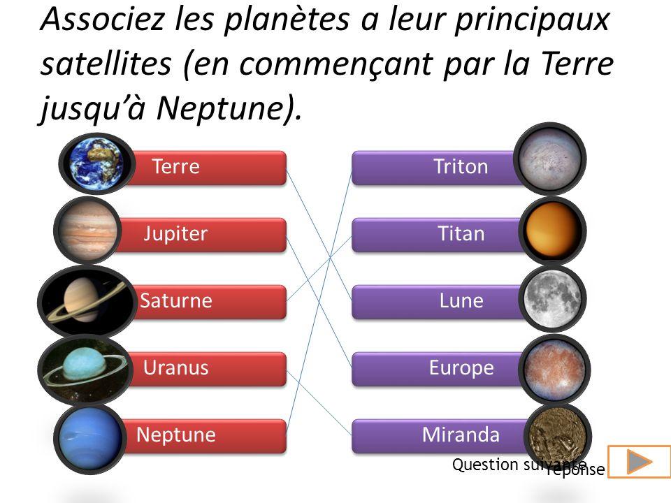 Parmi les planètes du système solaire, combien ont des anneaux ? Réponse Jupiter, Saturne, Uranus et Neptune on des anneaux Question suivante