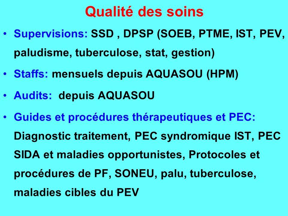 Qualité des soins Supervisions: SSD, DPSP (SOEB, PTME, IST, PEV, paludisme, tuberculose, stat, gestion) Staffs: mensuels depuis AQUASOU (HPM) Audits: