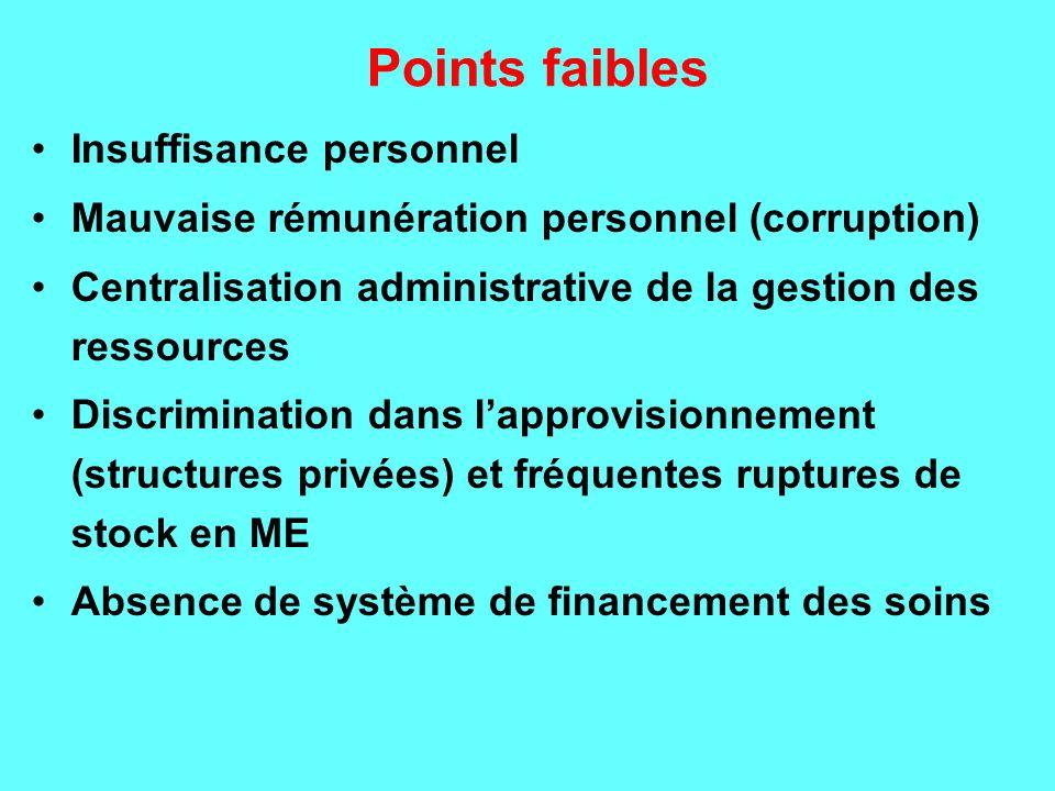 Points faibles Insuffisance personnel Mauvaise rémunération personnel (corruption) Centralisation administrative de la gestion des ressources Discrimi