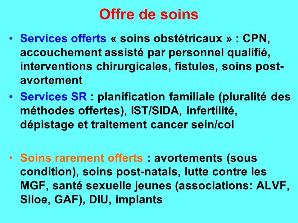 Offre de soins Services offerts « soins obstétricaux » : CPN, accouchement assisté par personnel qualifié, interventions chirurgicales, fistules, soin