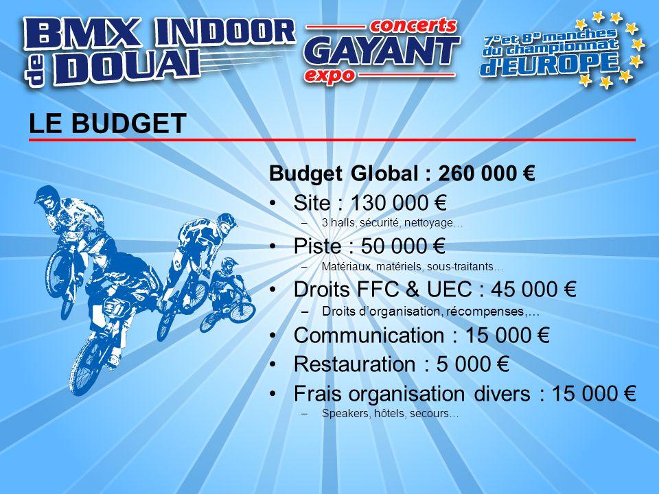 LE BUDGET Budget Global : 260 000 Site : 130 000 –3 halls, sécurité, nettoyage… Piste : 50 000 –Matériaux, matériels, sous-traitants… Droits FFC & UEC