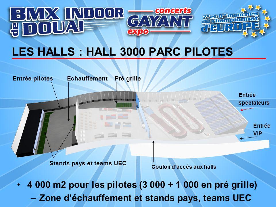 LES HALLS : HALL 3000 PARC PILOTES 4 000 m2 pour les pilotes (3 000 + 1 000 en pré grille) –Zone déchauffement et stands pays, teams UEC Couloir daccè