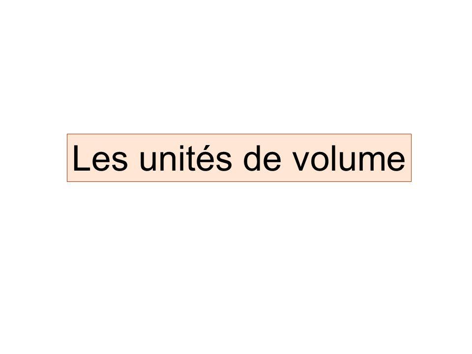 Les unités de volume
