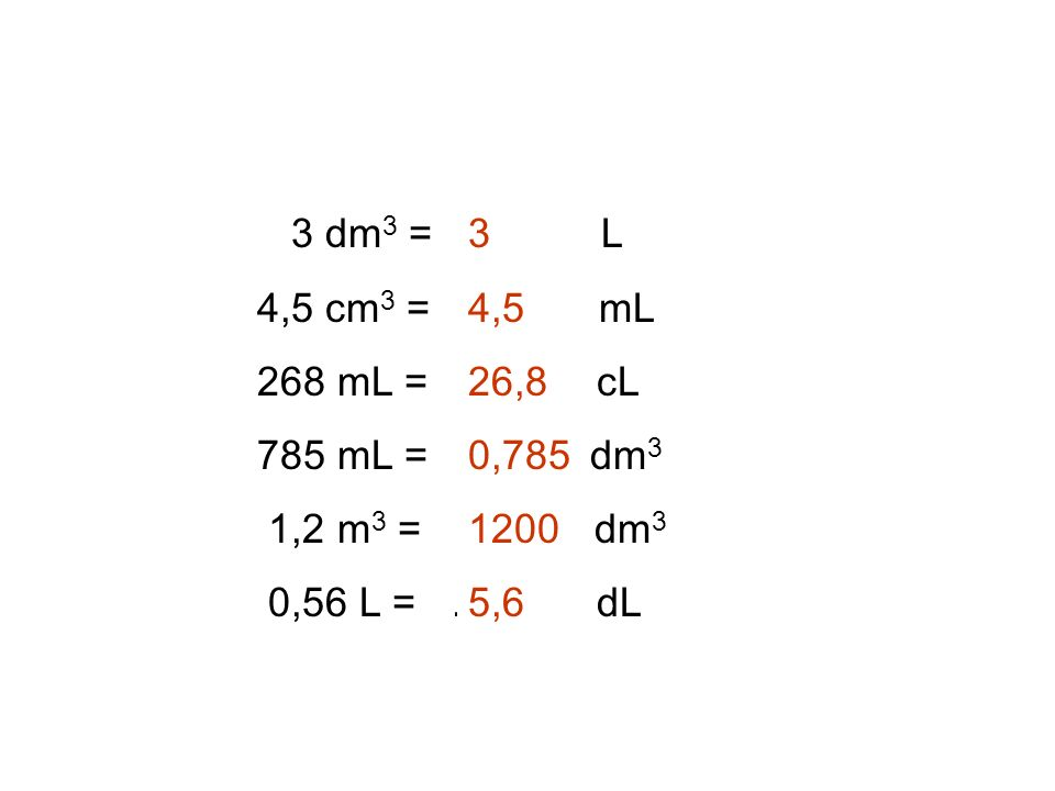 3 dm 3 = ……… L 4,5 cm 3 = ……… mL 268 mL = ……… cL 785 mL = …….. dm 3 1,2 m 3 = …… dm 3 0,56 L = ……… dL 3 4,5 26,8 0,785 1200 5,6