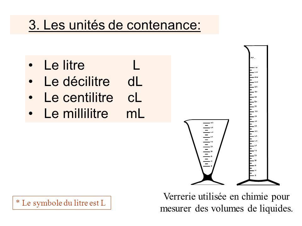 Le litre L Le décilitre dL Le centilitre cL Le millilitre mL 3. Les unités de contenance: Verrerie utilisée en chimie pour mesurer des volumes de liqu